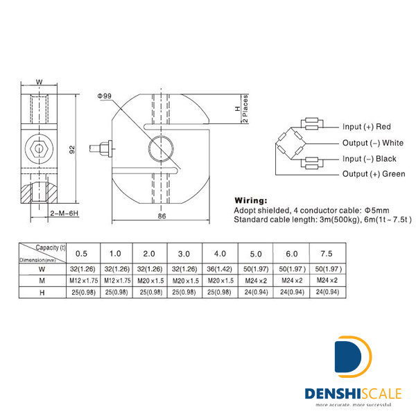 Loadcell BM3